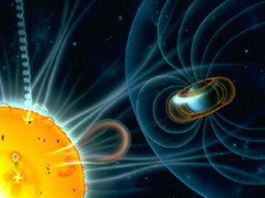 Domino effect: Solar storms affect Earth's magnetic fields, which affect Earth